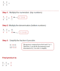 fractions multiplying help homework with
