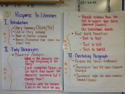 literature anchor charts and activities on pinterest