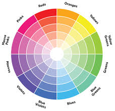 Basic Design Principles - Using <b>Color</b> in the Garden | Proven Winners