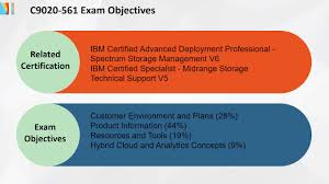 valid c9020 561 midrange storage technical support v5 questions valid c9020 561 midrange storage technical support v5 questions killtest c9020 561 ibm guide