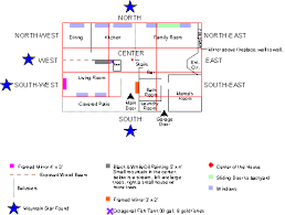 6 Posts In This Topic Office Feng Shui Layout