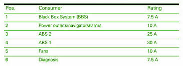 2012 passat headlight wiring diagram car fuse box and wiring ducati 848 ecu wiring diagram