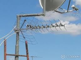Отзыв о ТВ <b>антенна Рэмо BAS X1142</b>-P SHORT наружная ...
