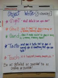 quotes about descriptive writing quotesgram