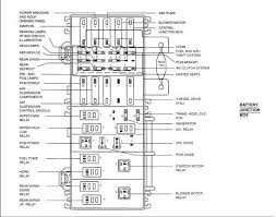 i have a 1999 e450 chassis on an rv wiring diagram fuse box