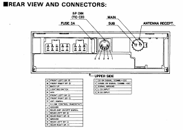 stereo wiring stereo image wiring diagram nissan stereo wiring harness nissan wiring diagrams on stereo wiring