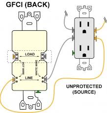 wiring diagram for gfci outlet wiring image wiring gfi wiring diagram wiring diagram and hernes on wiring diagram for gfci outlet