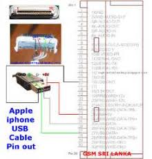 similiar iphone charger wiring diagram for 3 keywords phone repair apple iphone usb cable pinout cell phone repair