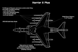 McDonnell Douglas AV-8B Harrier II (avión de ataque a tierra con capacidad de despegue y aterrizaje vertical y/o corto USA ) Images?q=tbn:ANd9GcTQ_QAUYccQrZY_gNvgsGuUswxoKATama0PGSNr97_34T7OJsrqtg