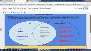 writing a compare and contrast paragraph