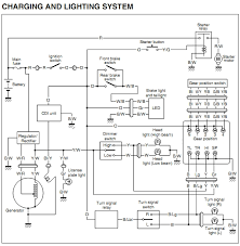 mio sporty cdi diagram mio image wiring diagram wiring diagram yamaha mio wiring image wiring diagram on mio sporty cdi diagram