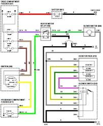 99 dodge ram ac wiring diagram images chevy s10 wiring diagram on 1998 rover 200 heater blower wiring diagram