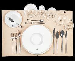 Красивая <b>сервировка</b> стола, виды <b>сервировки</b>