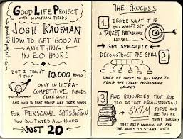 sketchnotes of josh kaufman interview on how to get good at josh kaufman how to get good at anything in 20 hours good life project