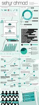 best images about creative cv inspiration infographic cv