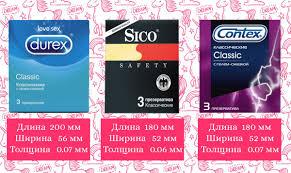 Как выбрать <b>презерватив</b> по <b>размеру</b> | by Green Guardian | glitter ...
