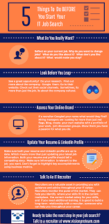5 things to do before you start your it job search infographic leave a reply cancel reply