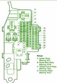 fuse mapcar wiring diagram page  2002 toyota mr2 compartment fuse box diagram