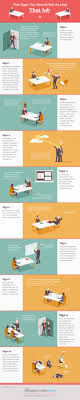 best images about cool infographics around the 10 red flags that warn you not to accept that job offer view more red flags that warn you not to accept that job offer best infographics dragonflycat
