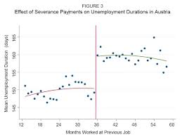unemployment insurance 1 raj chetty s research presented at epi on the left there is no lump sum unemployment payment just giving people a bag of cash makes them take an efficiently longer amount of time to a job