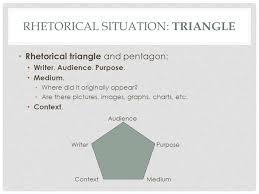 kings letter from a birmingham jail rhetorical analysis   ppt  rhetorical situation triangle rhetorical triangle and pentagon writer audience purpose medium