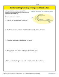 sentence diagramming worksheets  compound predicatessentence diagramming  compound predicates