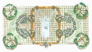 Αποτέλεσμα εικόνας για free garden plan