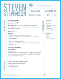 detention officer resume cover letter resumecareer do not make any mistake when you make your cake decorator resume the perfect cake