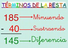 http://www.educalandia.net/multiplicar/restas_llevandose_3_cifras.php