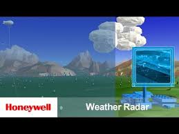 Weather Radar | Products | Honeywell Aviation - YouTube