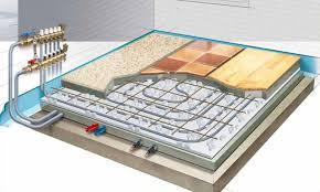 Plancher chauffant à eau