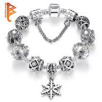 European <b>Charm</b> Jewelry