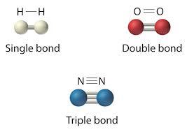 oxygen bonding structure এর চিত্র ফলাফল