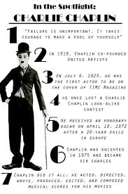 quotes about charlie chaplin quotes