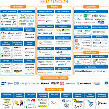 which are the commonly used hadoop tools in banking big data landscape4