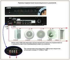 профессиональный усилитель мощности ram audio s 6044 уцененный товар