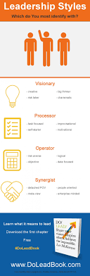 leadership styles which do you most identify infographic leadership styles which do you most identify infographic