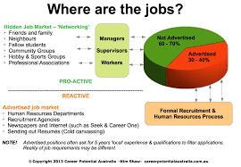 job market livmoore tk job market 23 04 2017