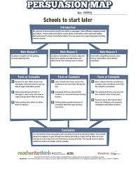 how to begin a persuasive essay  home uncategorized th grade  persuasion map thesis statements pinterest