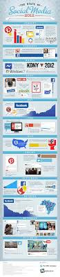 social media 2012 year end review