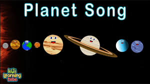 <b>Planet</b> Song for Song/<b>Solar System</b> Song - YouTube