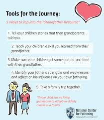 com blog national center for fathering part  5 ways to tap into the grandfather resource