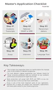 how to prepare your masters application prepadviser com how to prepare your masters application checklist prepadviser infographic