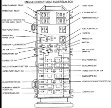 fuse box diagram for 1996 ford ranger fuse wiring diagrams