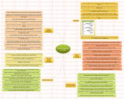 insights mindmaps gender inequality in and fat tax insights