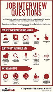 what will i be asked during a job interview answerthis co 3 answers