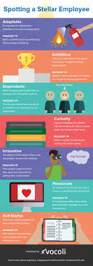 best images about employee engagement count great employees are hard to come by this infographic illustrates 7 characteristics of stellar employees in the workplace and how you can help foster these