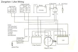 tbolt usa tech database tbolt usa llc another common type zongshen lifan wiring