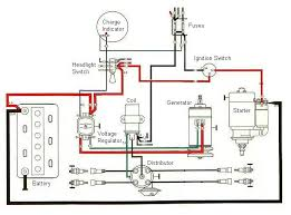 car ignition wiring diagram car wiring diagrams online