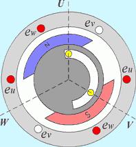 Вентильный <b>двигатель</b> — Википедия